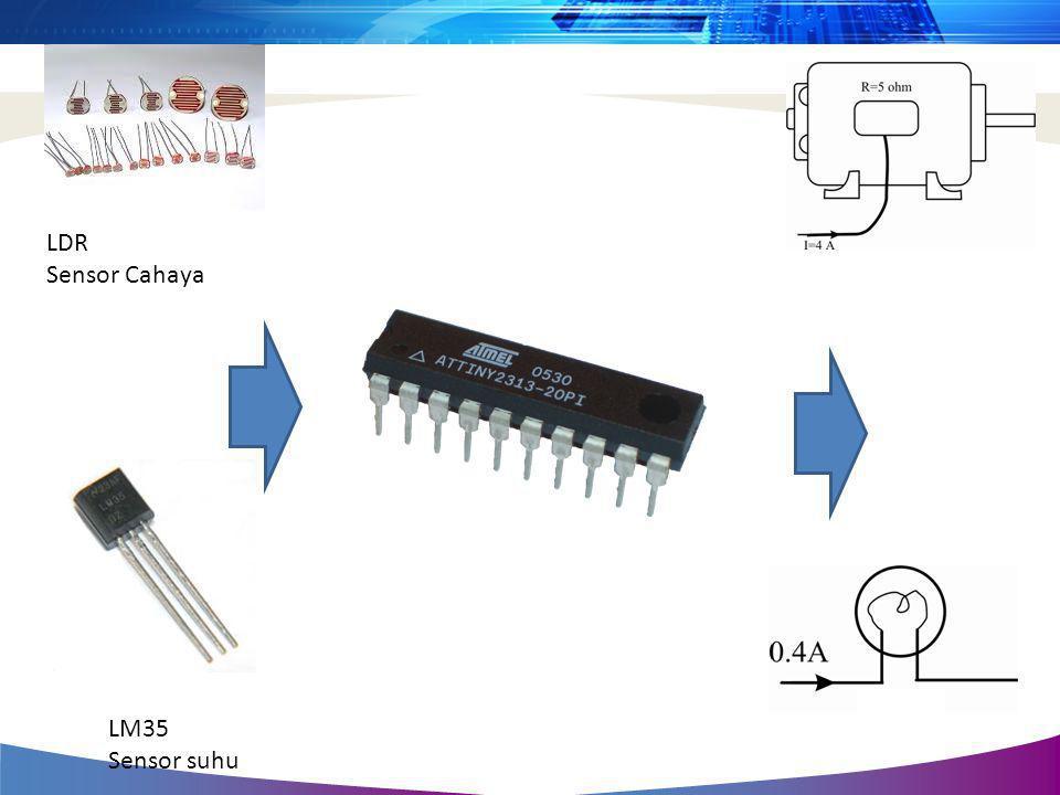 LDR Sensor Cahaya LM35 Sensor suhu