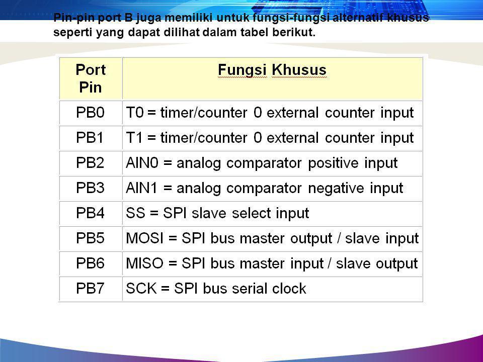 Pin-pin port B juga memiliki untuk fungsi-fungsi alternatif khusus