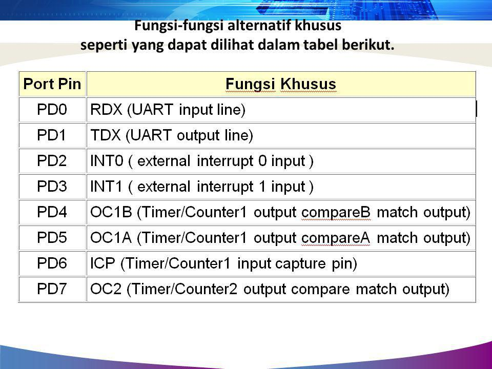 Fungsi-fungsi alternatif khusus