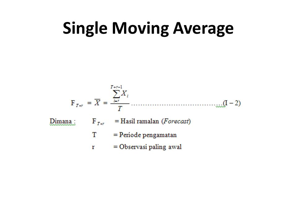 Single Moving Average