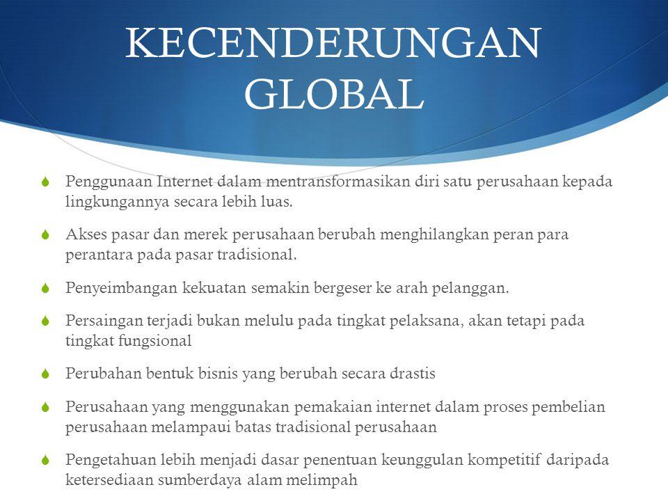 KECENDERUNGAN GLOBAL Penggunaan Internet dalam mentransformasikan diri satu perusahaan kepada lingkungannya secara lebih luas.