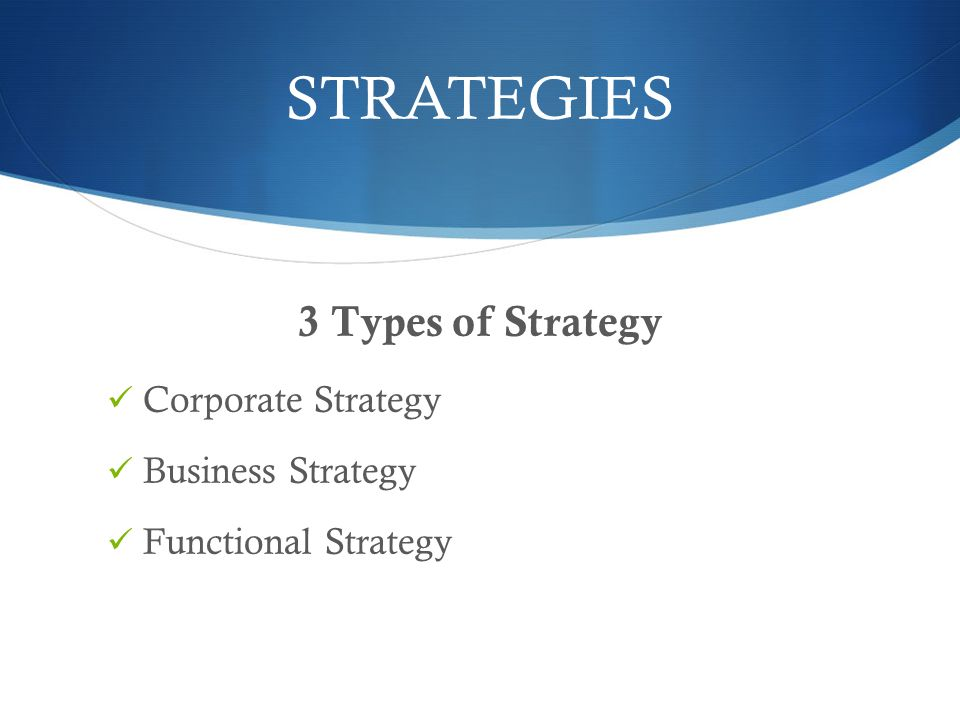 STRATEGIES 3 Types of Strategy Corporate Strategy Business Strategy