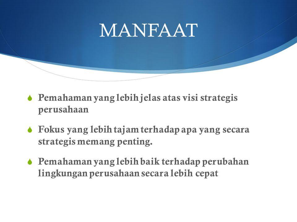 MANFAAT Pemahaman yang lebih jelas atas visi strategis perusahaan