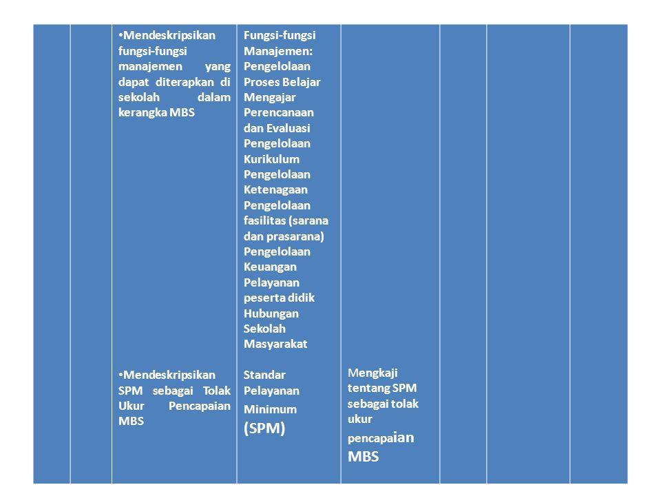 Mendeskripsikan fungsi-fungsi manajemen yang dapat diterapkan di sekolah dalam kerangka MBS