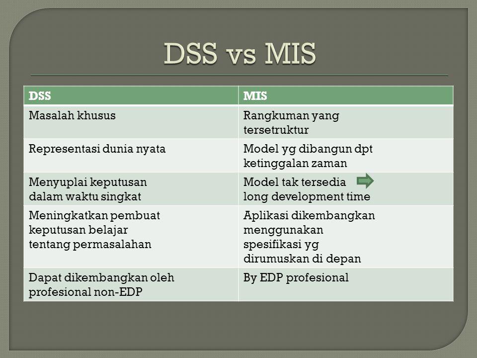 DSS vs MIS DSS MIS Masalah khusus Rangkuman yang tersetruktur