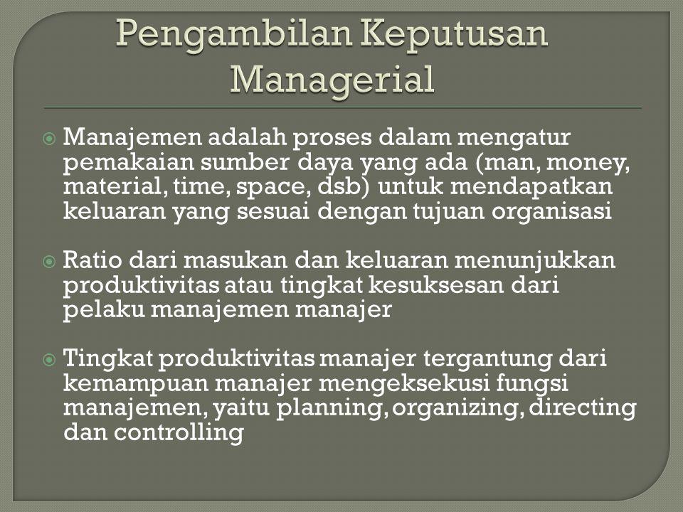 Pengambilan Keputusan Managerial