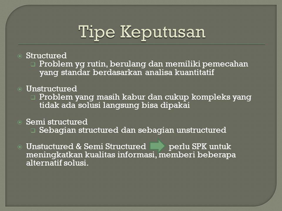 Tipe Keputusan Structured