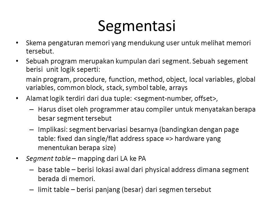 Segmentasi Skema pengaturan memori yang mendukung user untuk melihat memori tersebut.