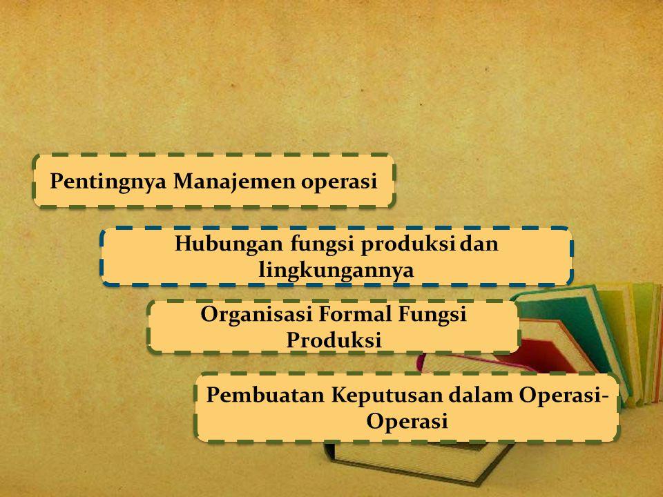 Pentingnya Manajemen operasi