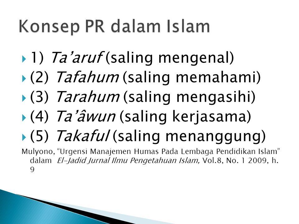 Konsep PR dalam Islam 1) Ta'aruf (saling mengenal)