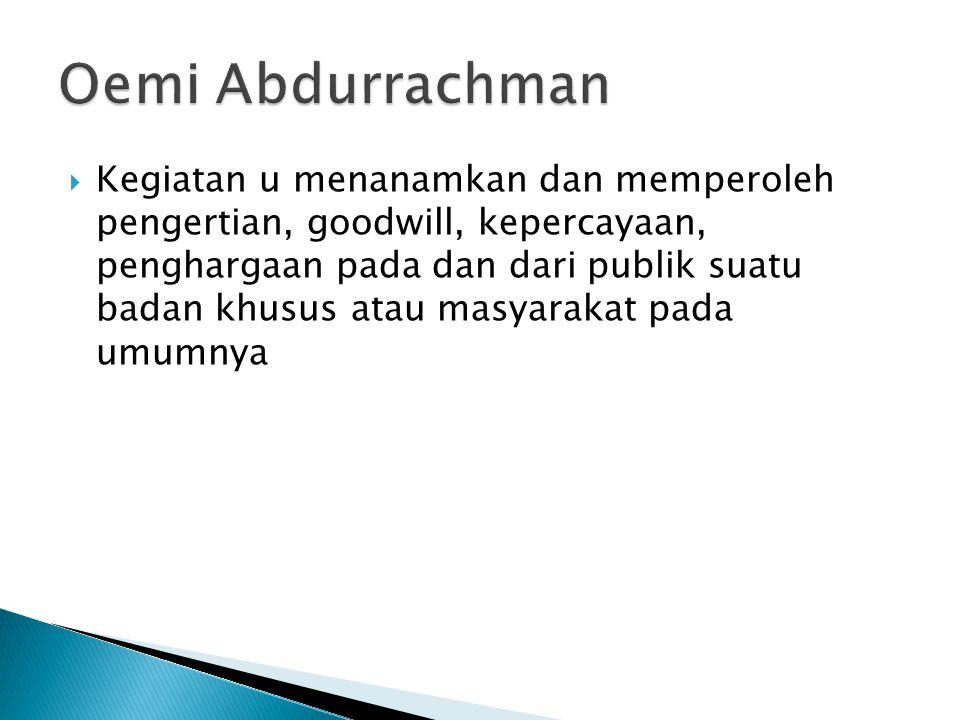 Oemi Abdurrachman