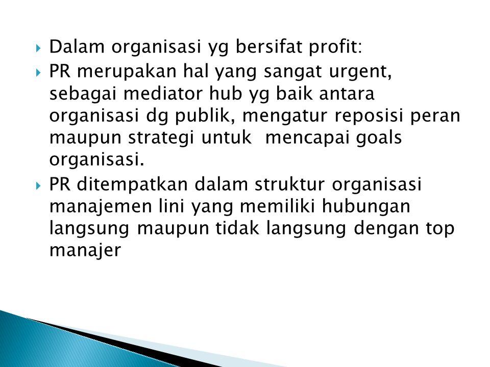 Dalam organisasi yg bersifat profit: