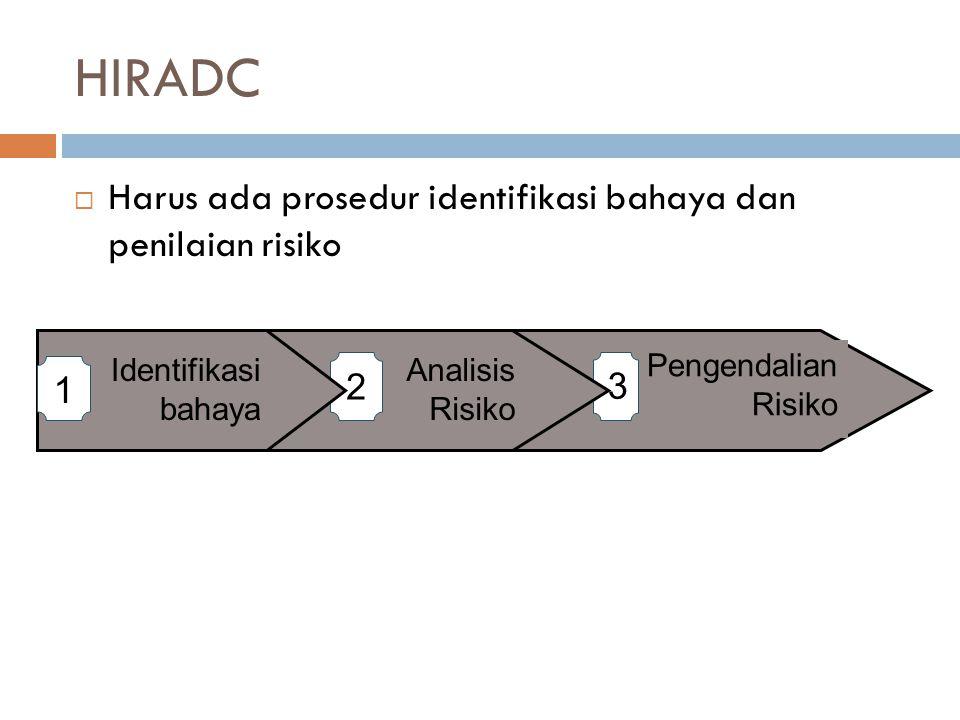 HIRADC Harus ada prosedur identifikasi bahaya dan penilaian risiko 2 3