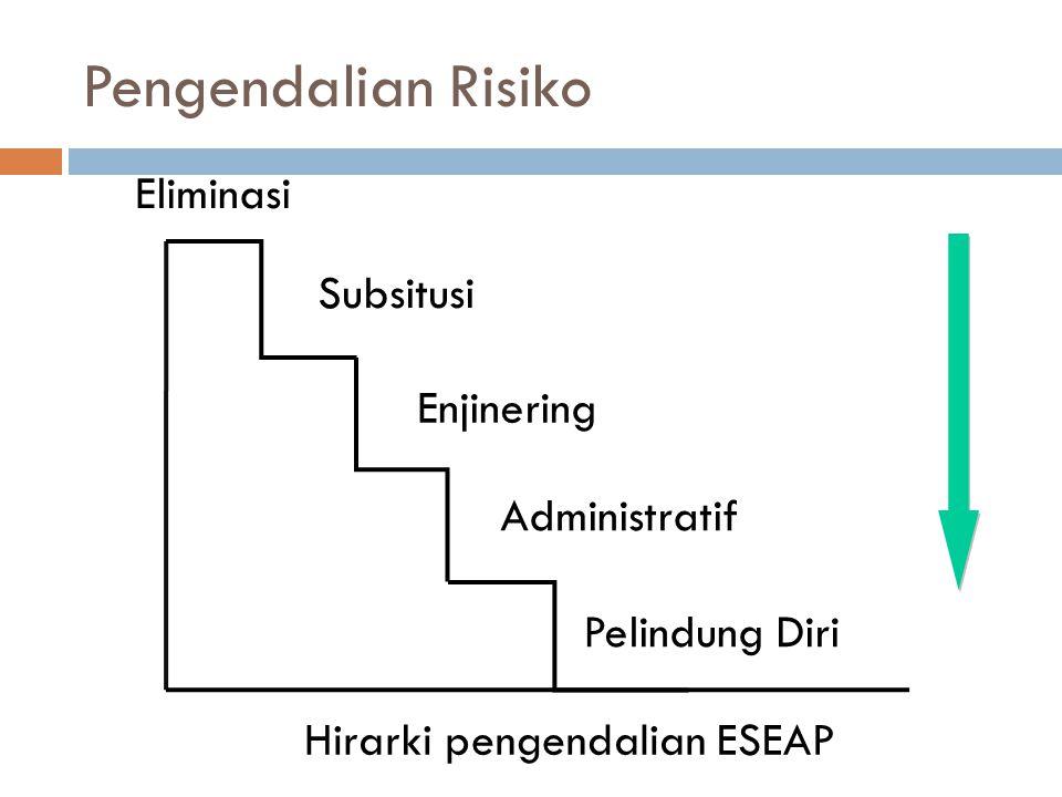 Hirarki pengendalian ESEAP