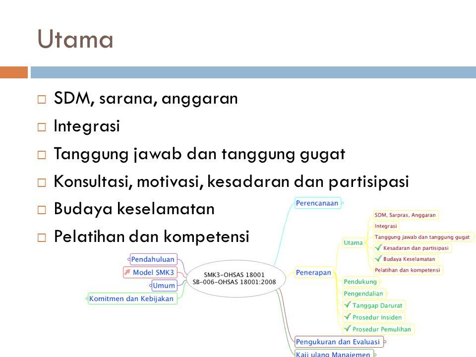 Utama SDM, sarana, anggaran Integrasi
