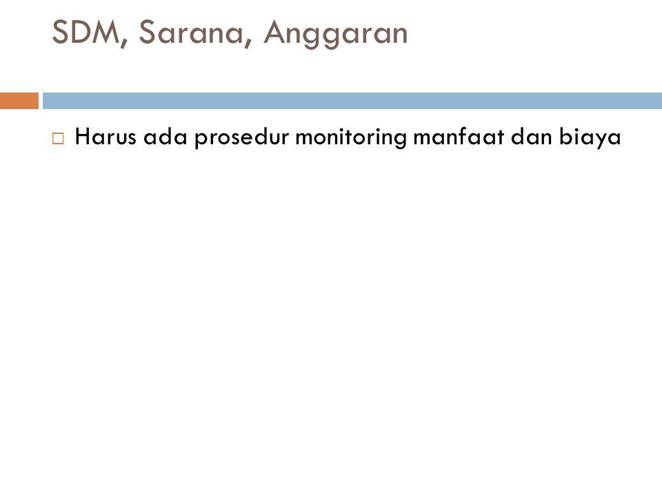 SDM, Sarana, Anggaran Harus ada prosedur monitoring manfaat dan biaya
