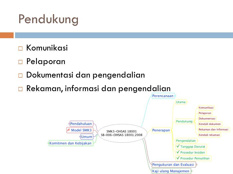 Pendukung Komunikasi Pelaporan Dokumentasi dan pengendalian