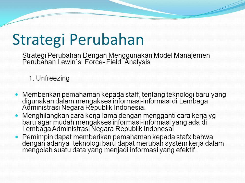 Strategi Perubahan Strategi Perubahan Dengan Menggunakan Model Manajemen Perubahan Lewin`s Force- Field Analysis.