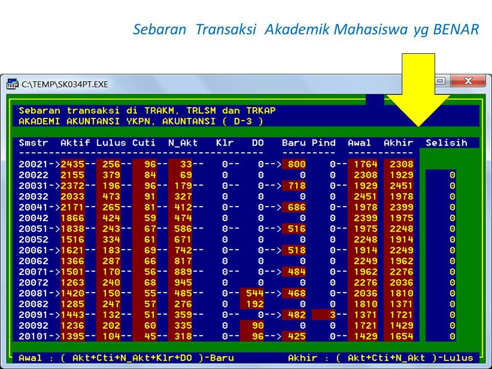 Sebaran Transaksi Akademik Mahasiswa yg BENAR