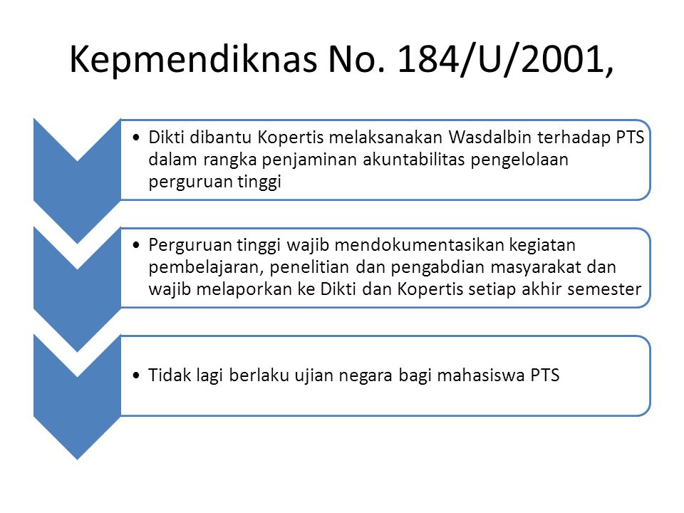 Kepmendiknas No. 184/U/2001,