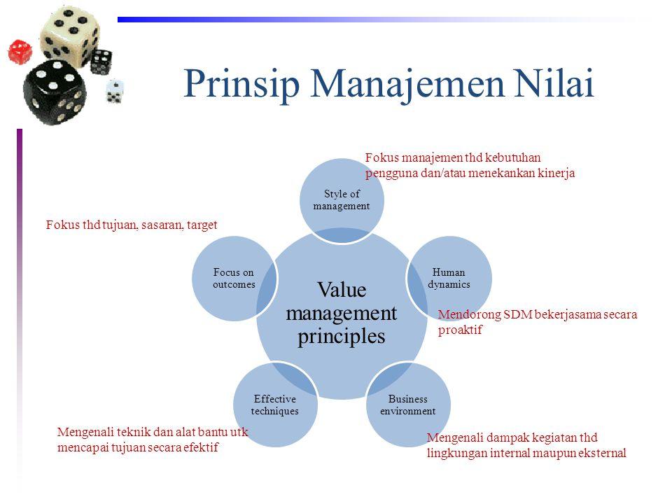 Prinsip Manajemen Nilai