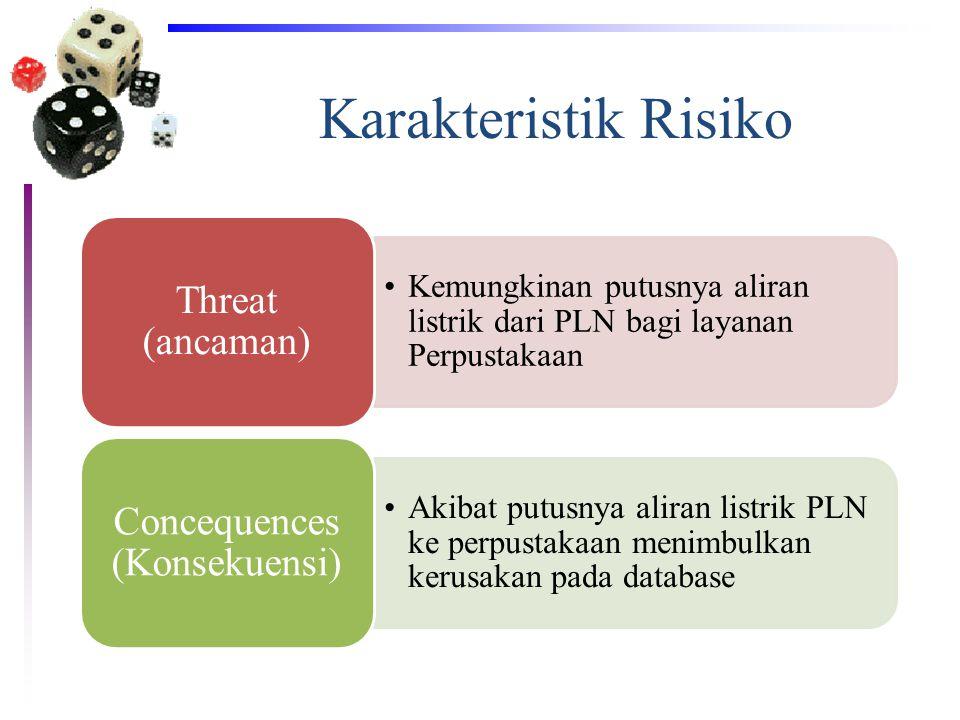 Concequences (Konsekuensi)