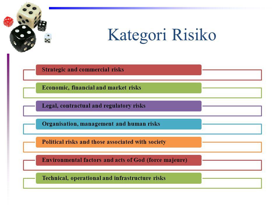 Kategori Risiko Strategic and commercial risks