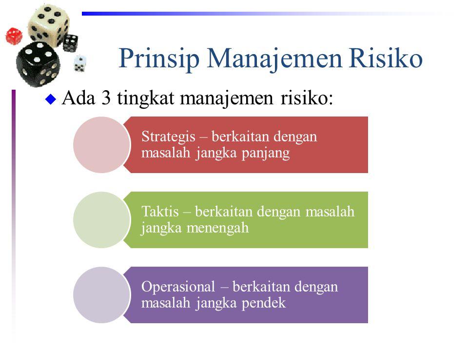 Prinsip Manajemen Risiko