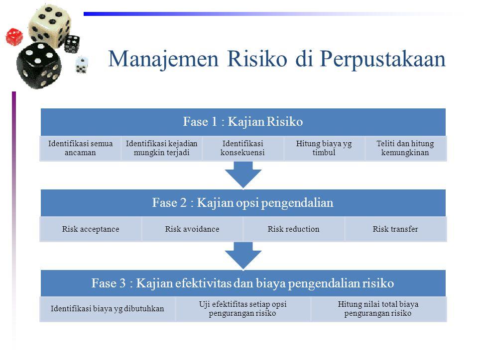 Manajemen Risiko di Perpustakaan