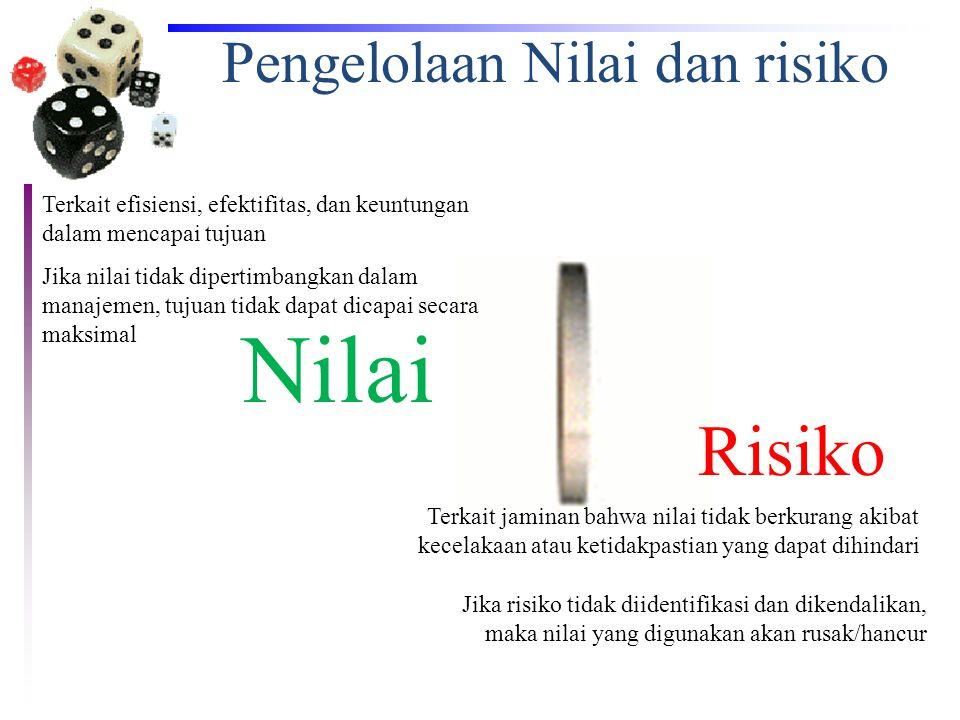 Pengelolaan Nilai dan risiko
