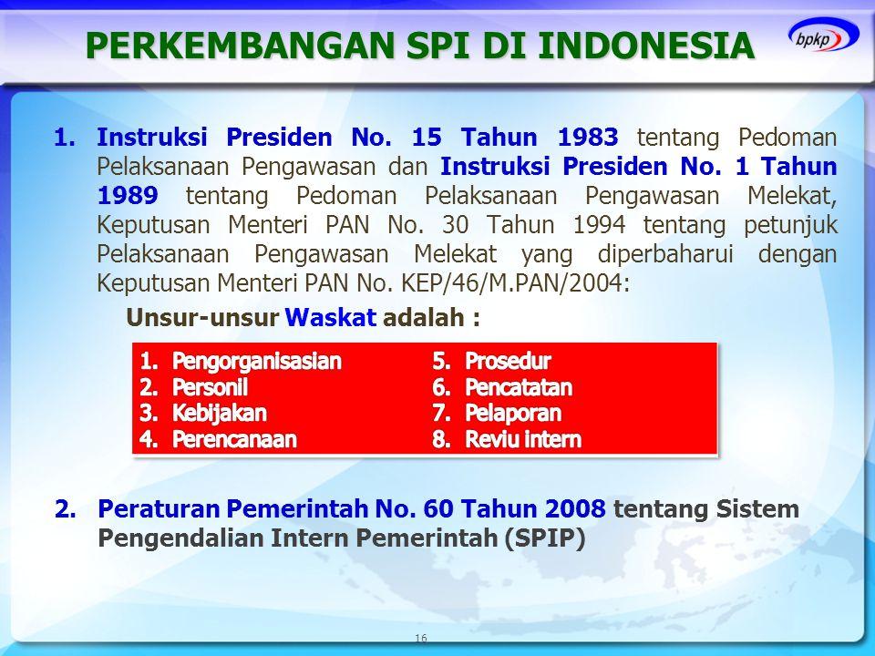 PERKEMBANGAN SPI DI INDONESIA