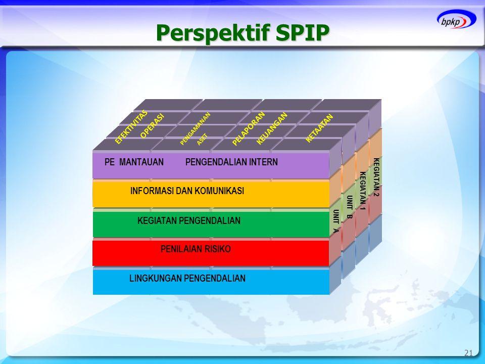 Perspektif SPIP PE MANTAUAN PENGENDALIAN INTERN