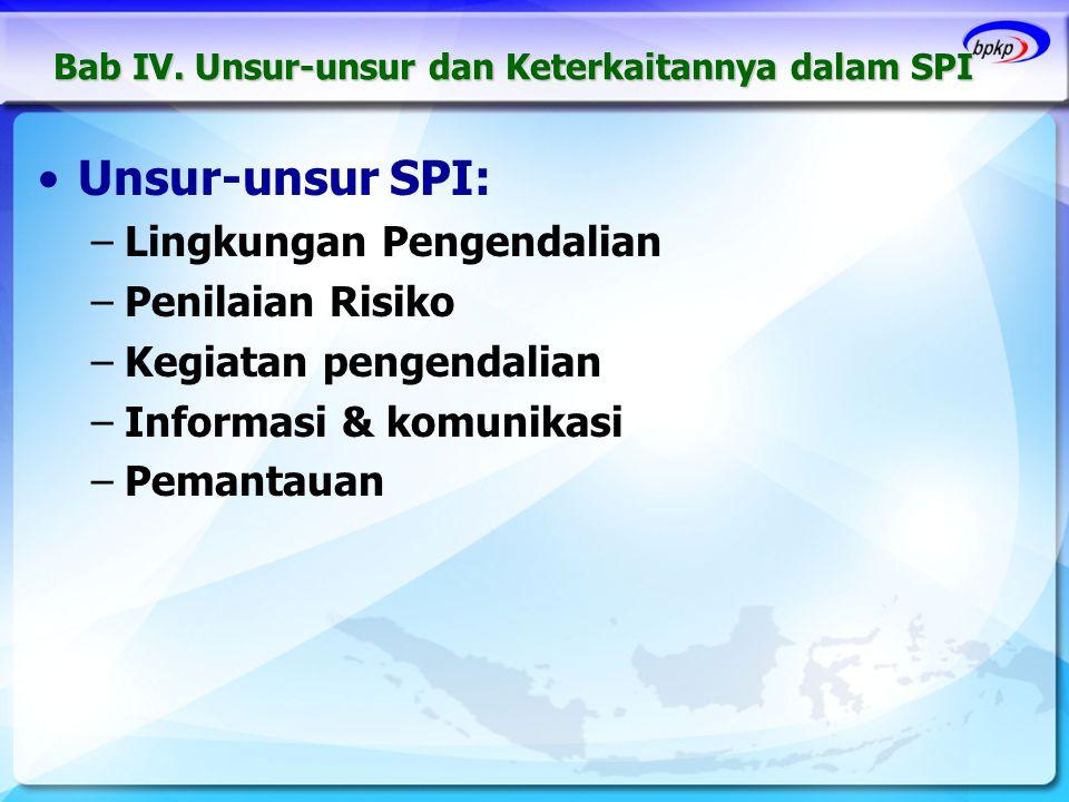 Bab IV. Unsur-unsur dan Keterkaitannya dalam SPI