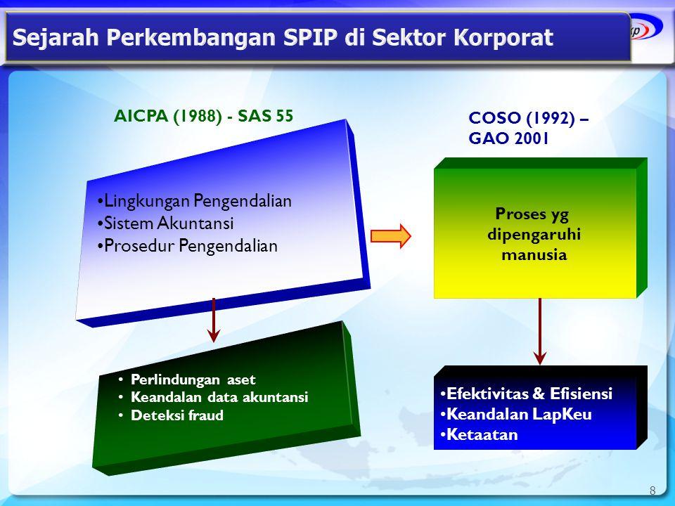 Sejarah Perkembangan SPIP di Sektor Korporat