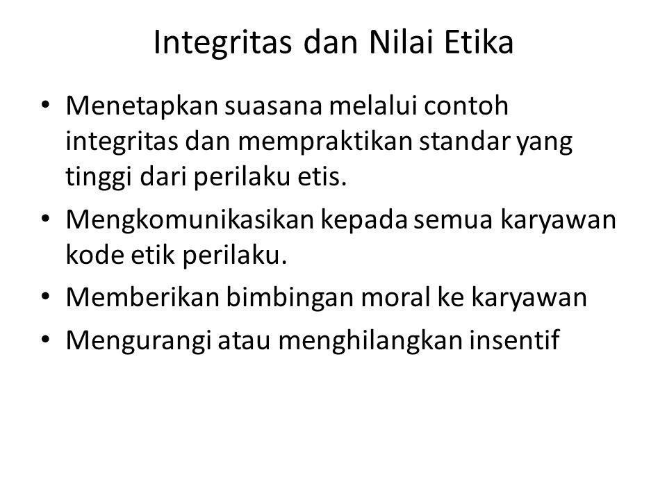 Integritas dan Nilai Etika