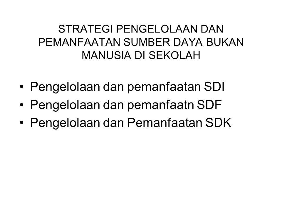 Pengelolaan dan pemanfaatan SDI Pengelolaan dan pemanfaatn SDF