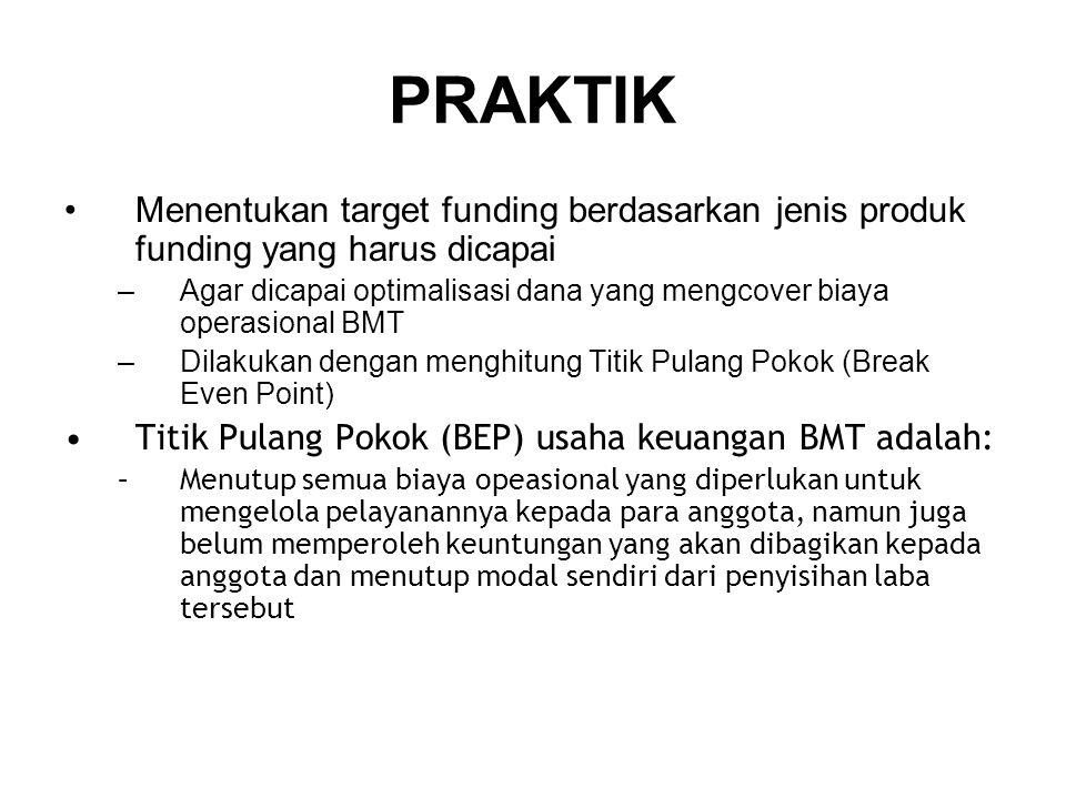 PRAKTIK Menentukan target funding berdasarkan jenis produk funding yang harus dicapai.