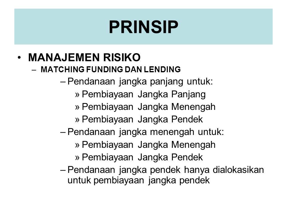 PRINSIP MANAJEMEN RISIKO Pendanaan jangka panjang untuk: