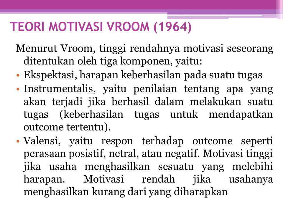 TEORI MOTIVASI VROOM (1964)