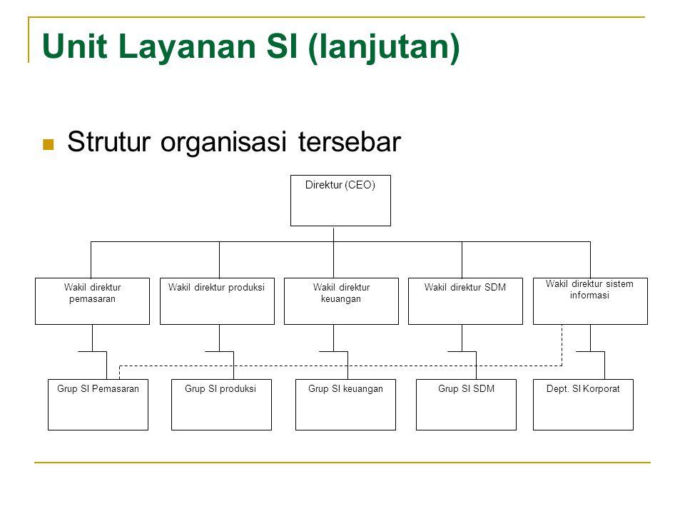 Unit Layanan SI (lanjutan)