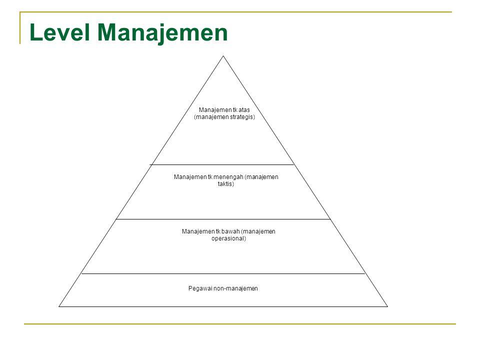 Level Manajemen Manajemen tk atas (manajemen strategis)