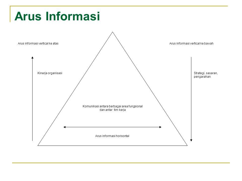 Arus Informasi Arus informasi vertical ke atas