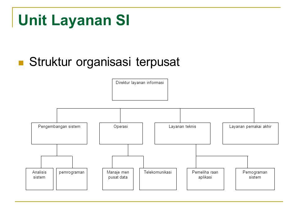 Unit Layanan SI Struktur organisasi terpusat