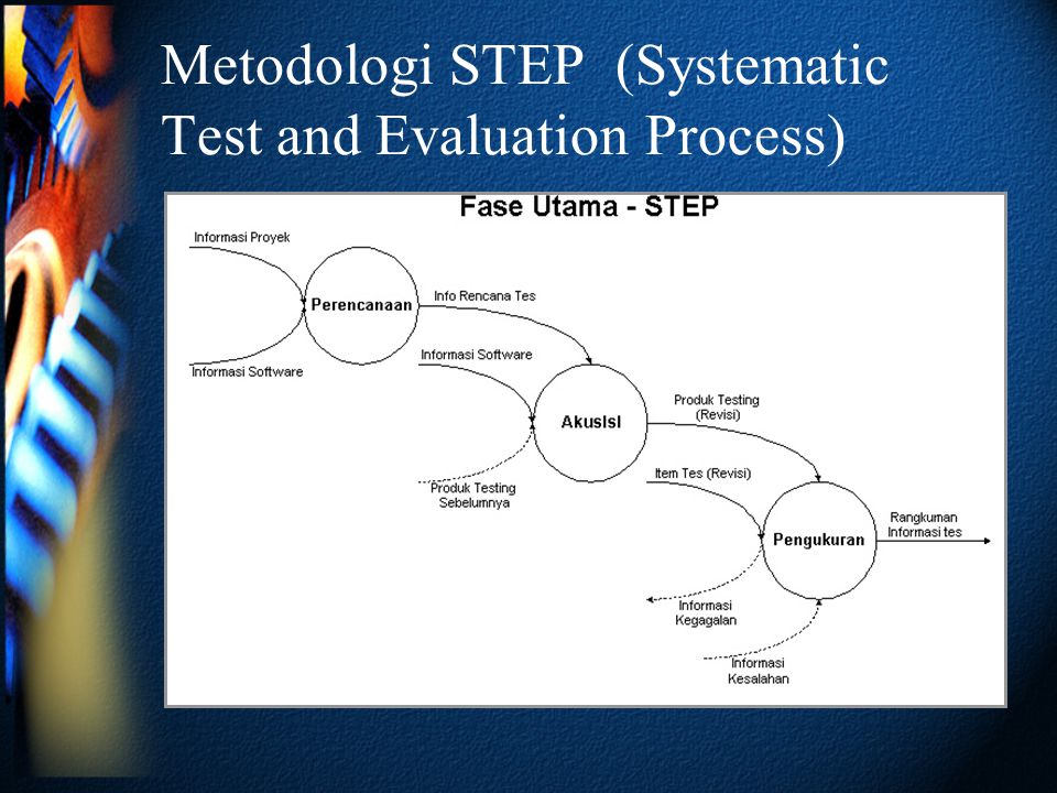 Metodologi STEP (Systematic Test and Evaluation Process)