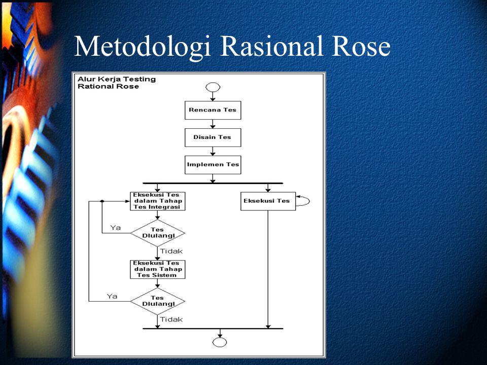 Metodologi Rasional Rose