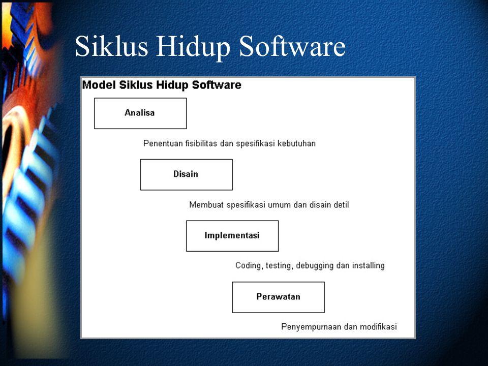Siklus Hidup Software