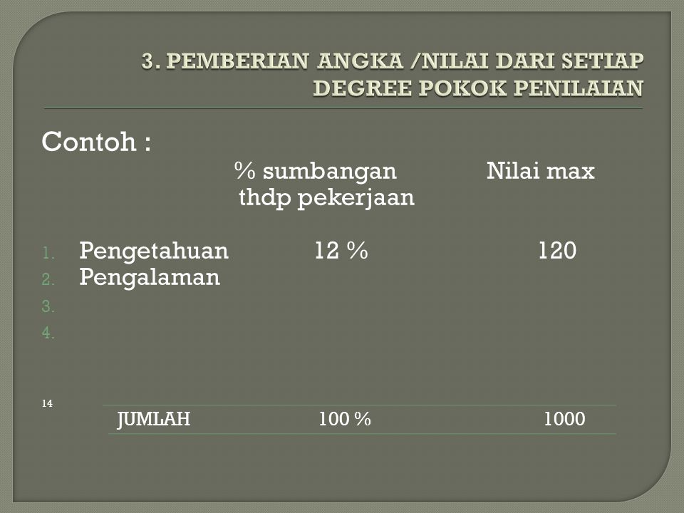 3. PEMBERIAN ANGKA /NILAI DARI SETIAP DEGREE POKOK PENILAIAN