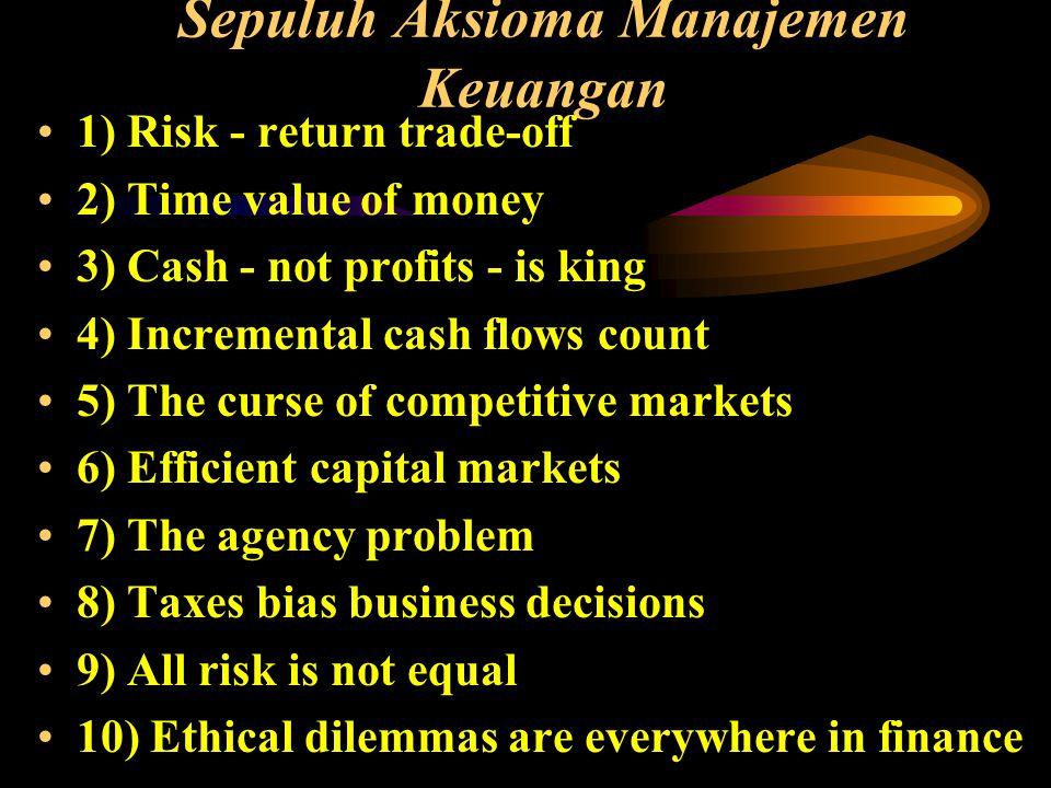 Sepuluh Aksioma Manajemen Keuangan