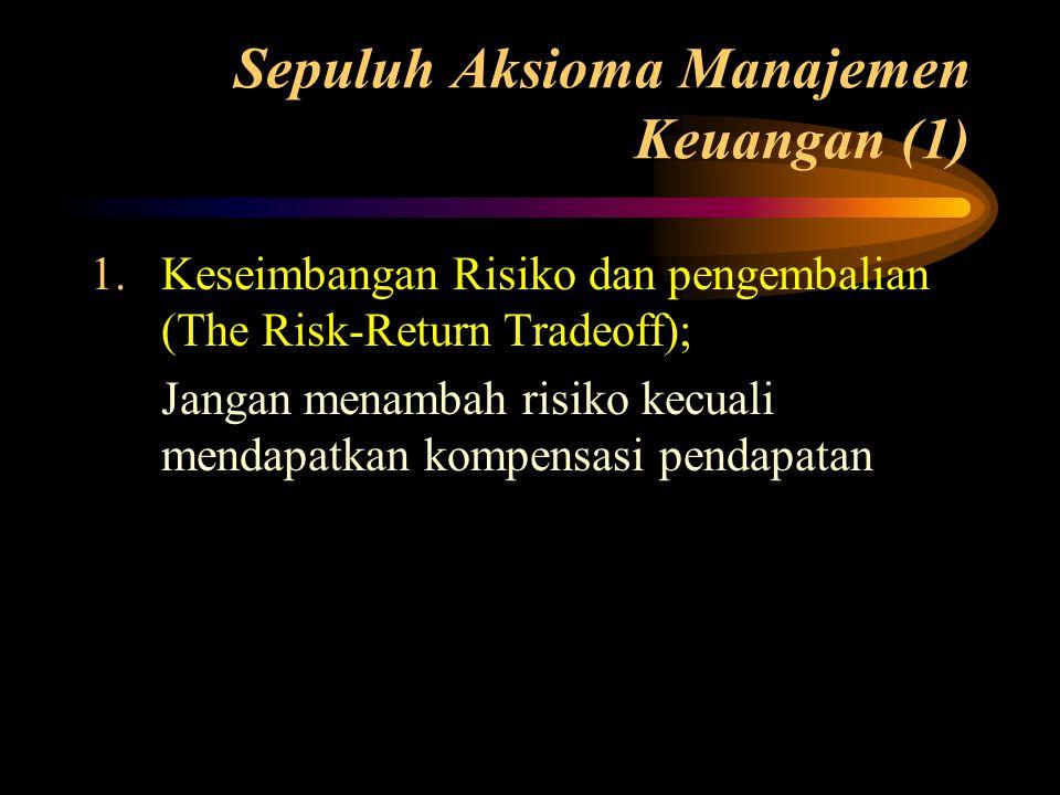 Sepuluh Aksioma Manajemen Keuangan (1)