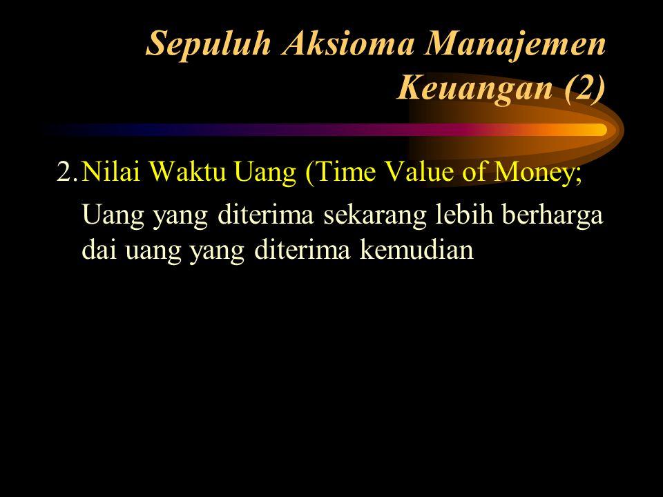 Sepuluh Aksioma Manajemen Keuangan (2)